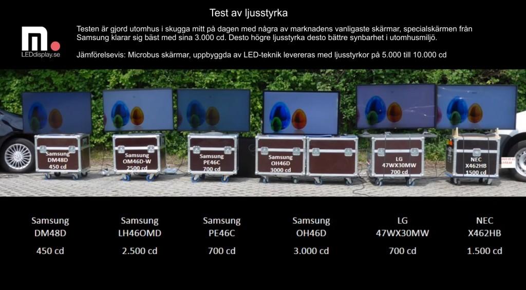 Microbus ljusstyrketest LCD skärmar